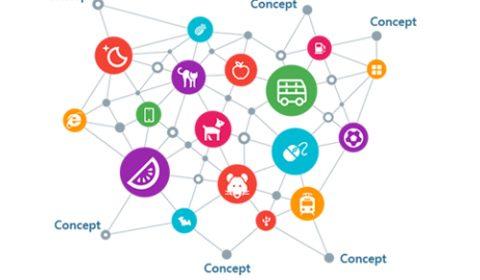 Image for 微软亚洲研究院发布Microsoft Concept Graph知识图谱和Microsoft Concept Tagging模型
