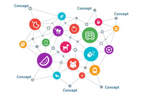 Image for 美高梅娱乐场发布Microsoft Concept Graph知识图谱和Microsoft Concept Tagging模型