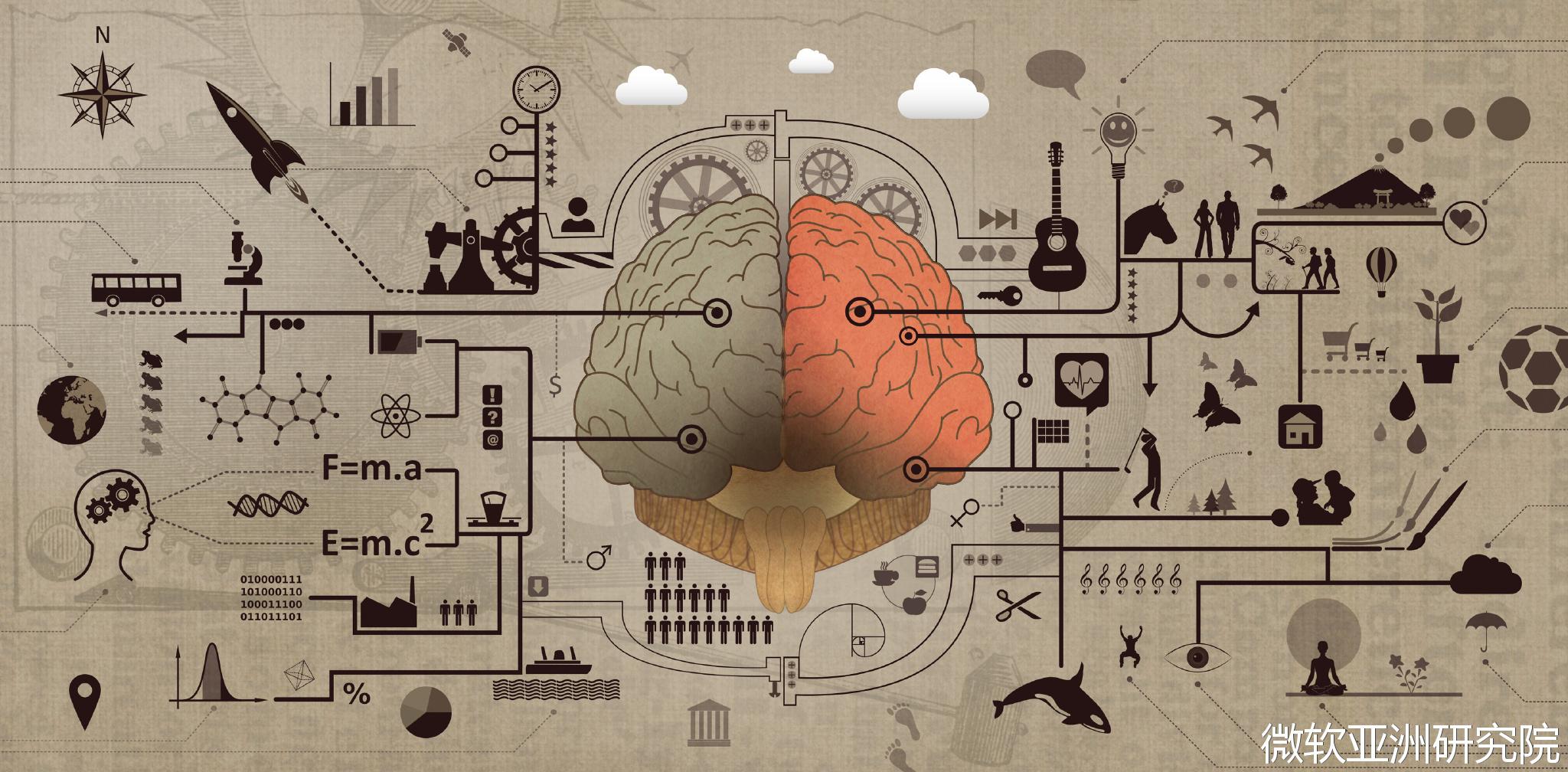 研究|对偶学习:一种新的机器学习范式