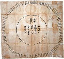 图5:古代联名上书时利用环状签名来保护发起人信息[6]