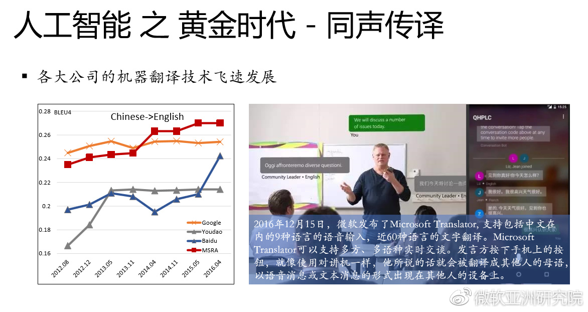 讲堂|<wbr>刘铁岩:人工智能的挑战与机遇