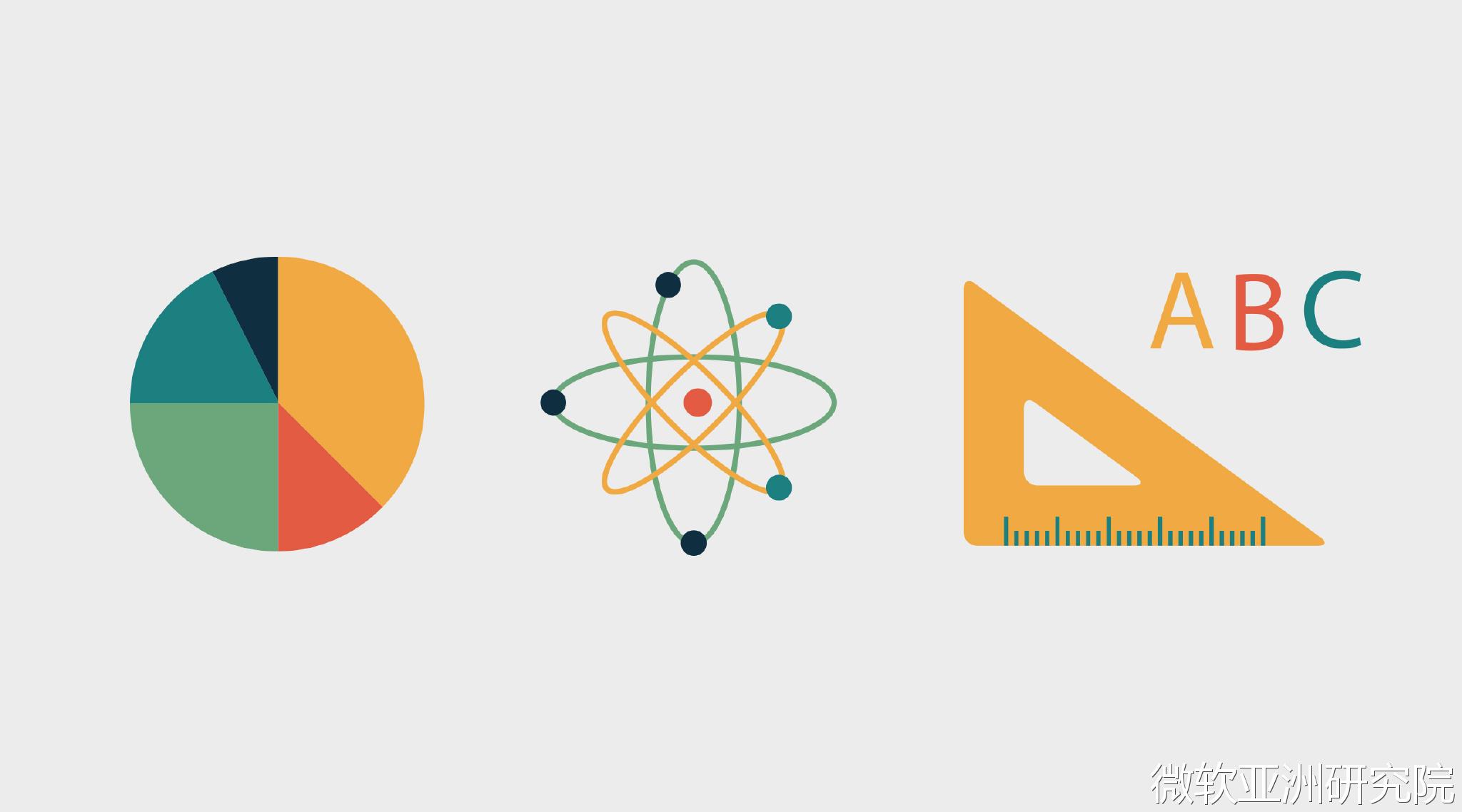 让人工智能解数学题,可能没你想象的那么简单图片