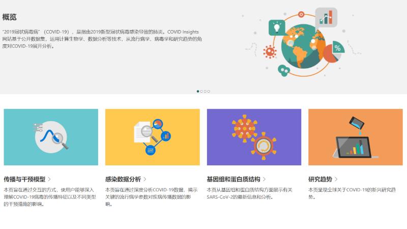 "Image for 增加""传播与干预模型"",COVID Insights网站新功能上线"