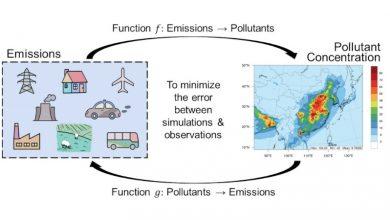 如何利用深度学习优化大气污染物排放量估算?