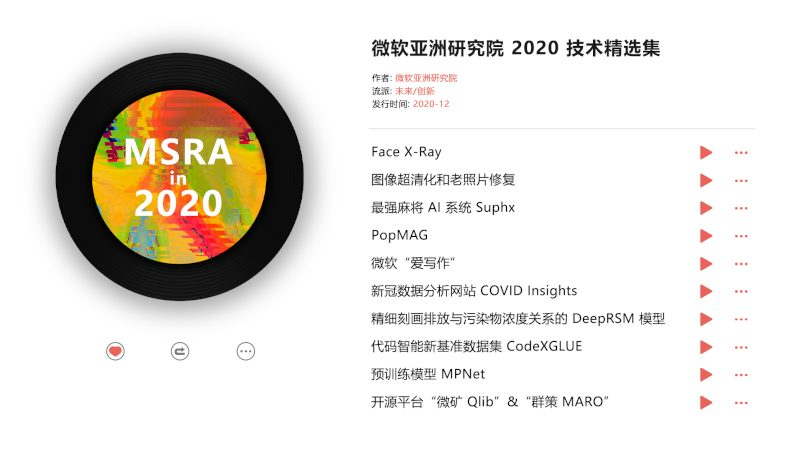 Image for 微軟亞洲研究院2020技术精选集