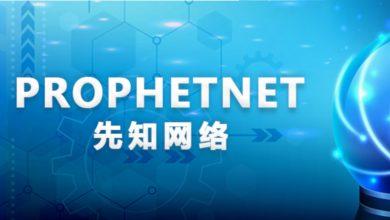 預訓練模型ProphetNet:根據未來文本信息進行自然語言生成