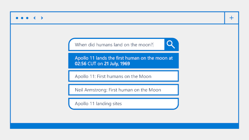 "Image for ""进化""的搜索方式:揭秘微软语义搜索背后的技术"
