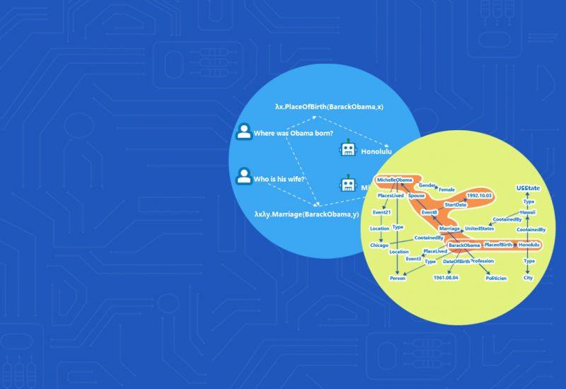 微软亚洲研究院发布业界最全面的语义分析数据集MSParS