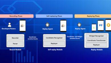 智能高效、跨设备支持,安卓应用自动测试工具SARA现已开源