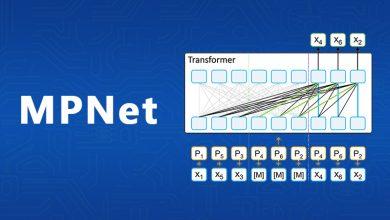 """集""""百家""""之長,成一家之言!微軟提出全新預訓練模型MPNet"""