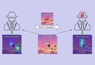 Image for CVPR 2020丨MAML-Tracker: 用目标检测思路做目标跟踪? 小样本即可得高准确率