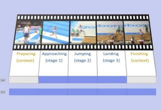 Image for CVPR 2020丨更准确的弱监督视频动作定位,从生成注意力模型出发