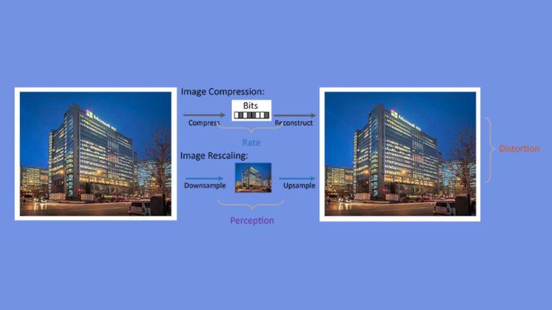 Image for ECCV 2020 | 对损失信息进行建模,实现信号处理高保真还原