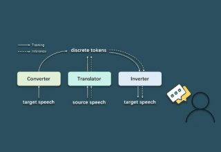 Image for AAAI 2021 | 不依赖文本也能做翻译?UWSpeech语音翻译系统了解一下