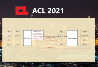 Image for ACL 2021   难度预测和采样平滑,提高ELECTRA模型的表现!