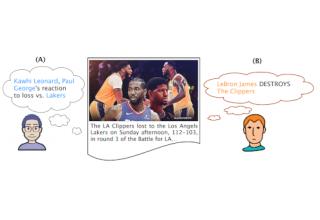 Image for ACL 2021   PENS: 个性化新闻标题生成数据集